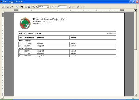 laporancustomgrup9